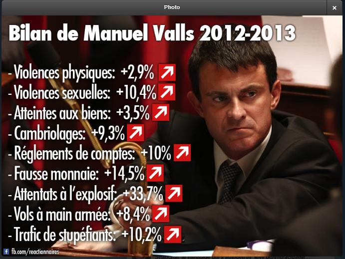 Bilan-Valls