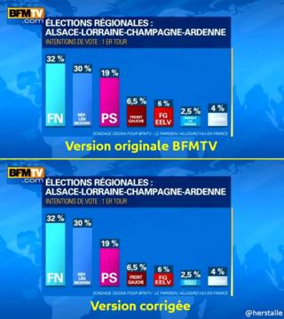 BFMTV_desinfo