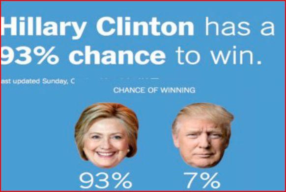 sondage_clinton_trump